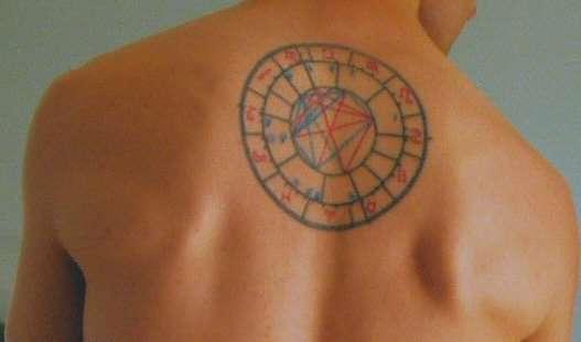 Aquarius sun   Leo moon   Capricorn rising    tattoo